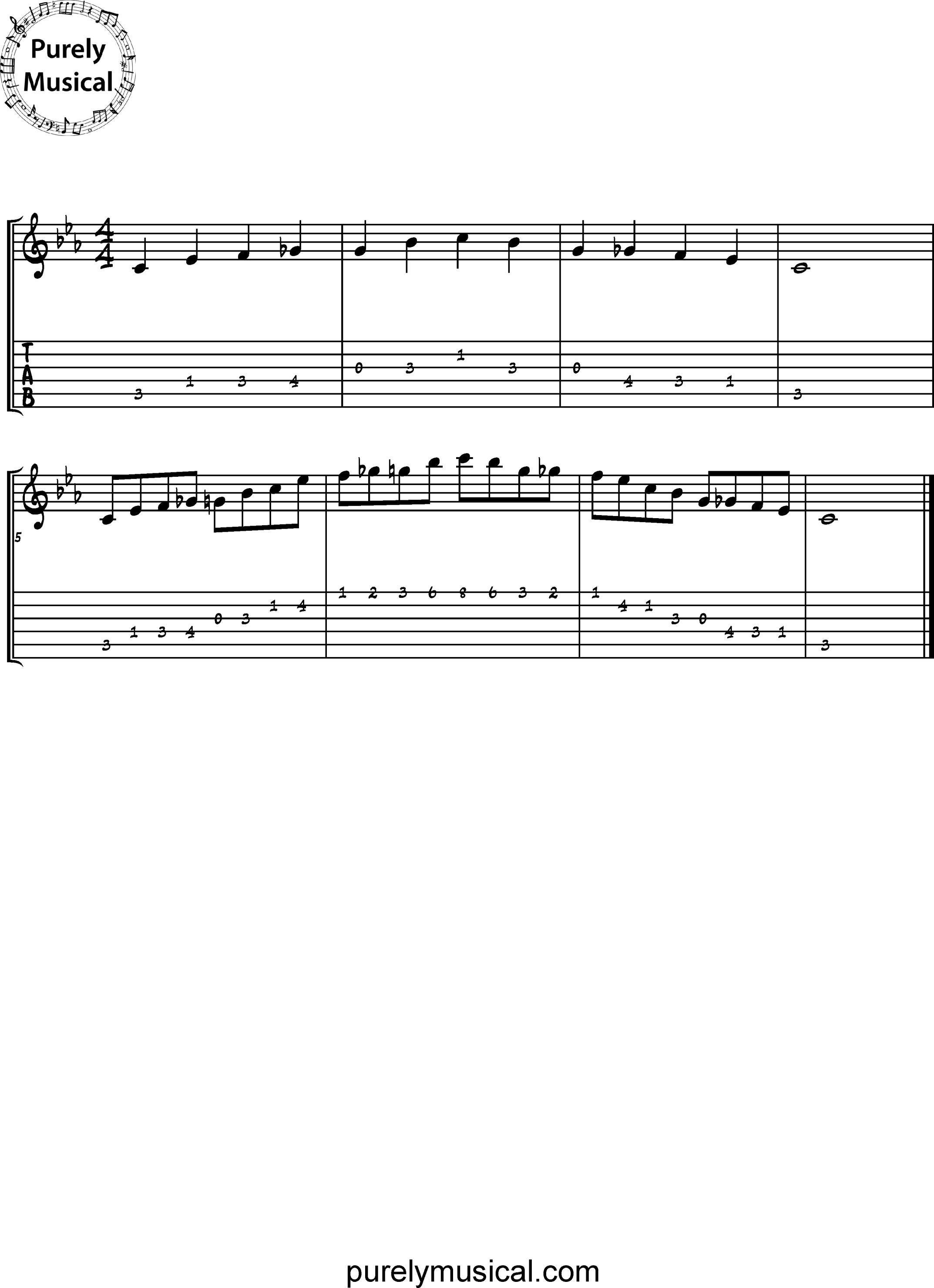 Beginner  Scale C Blues