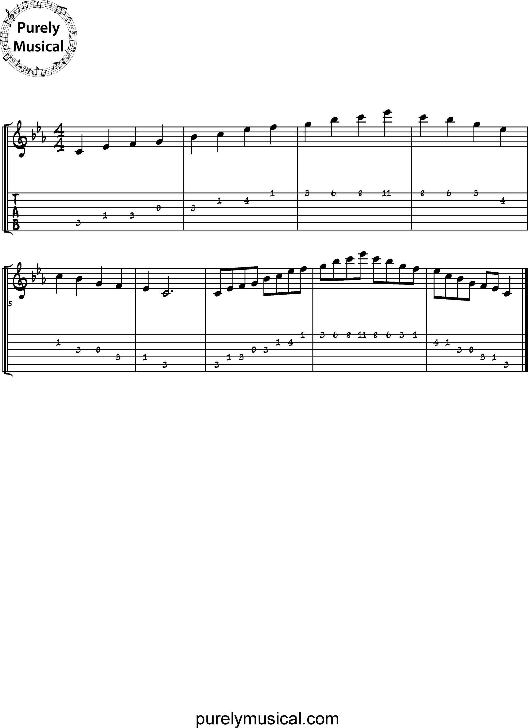 Beginner  Scale C Minor Pentatonic