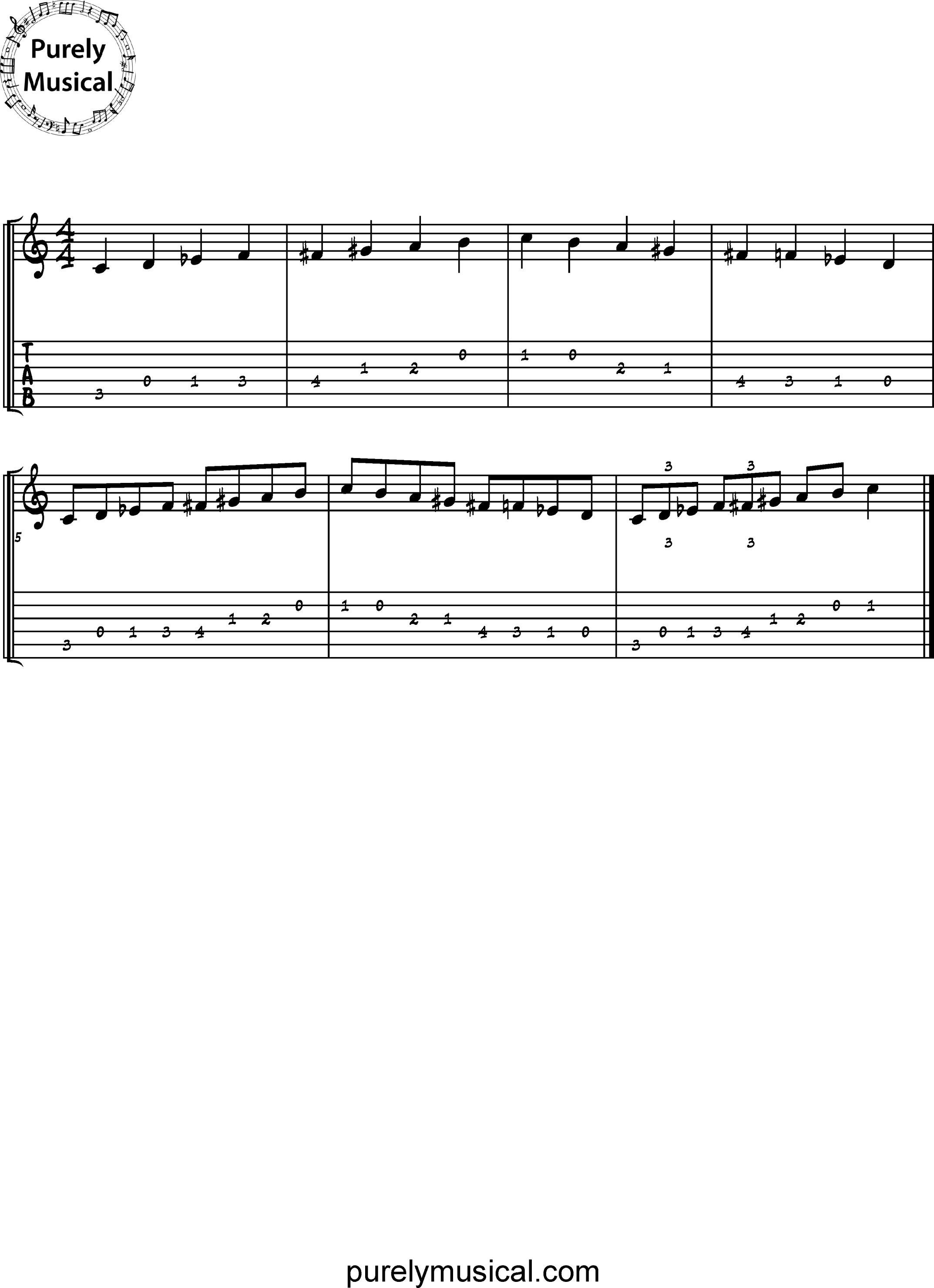 Beginner  Scale C Diminished