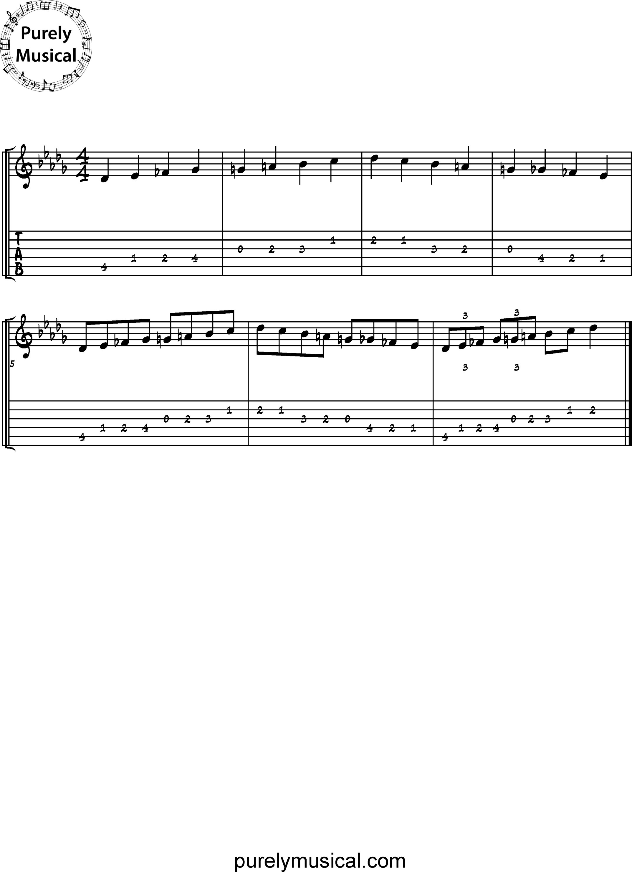 Beginner  Scale Db Diminished