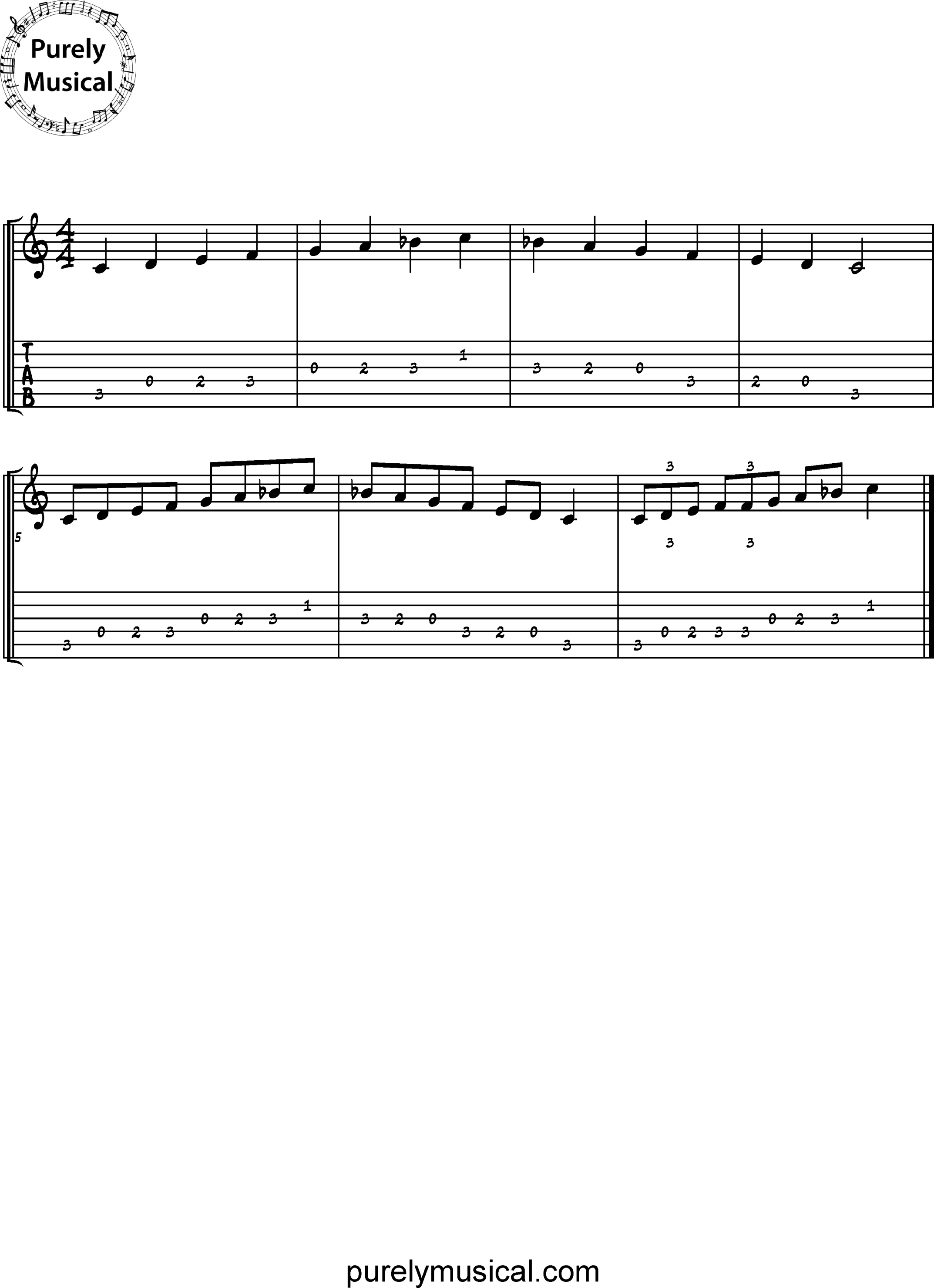 Beginner  Scale C Dominant 7Th