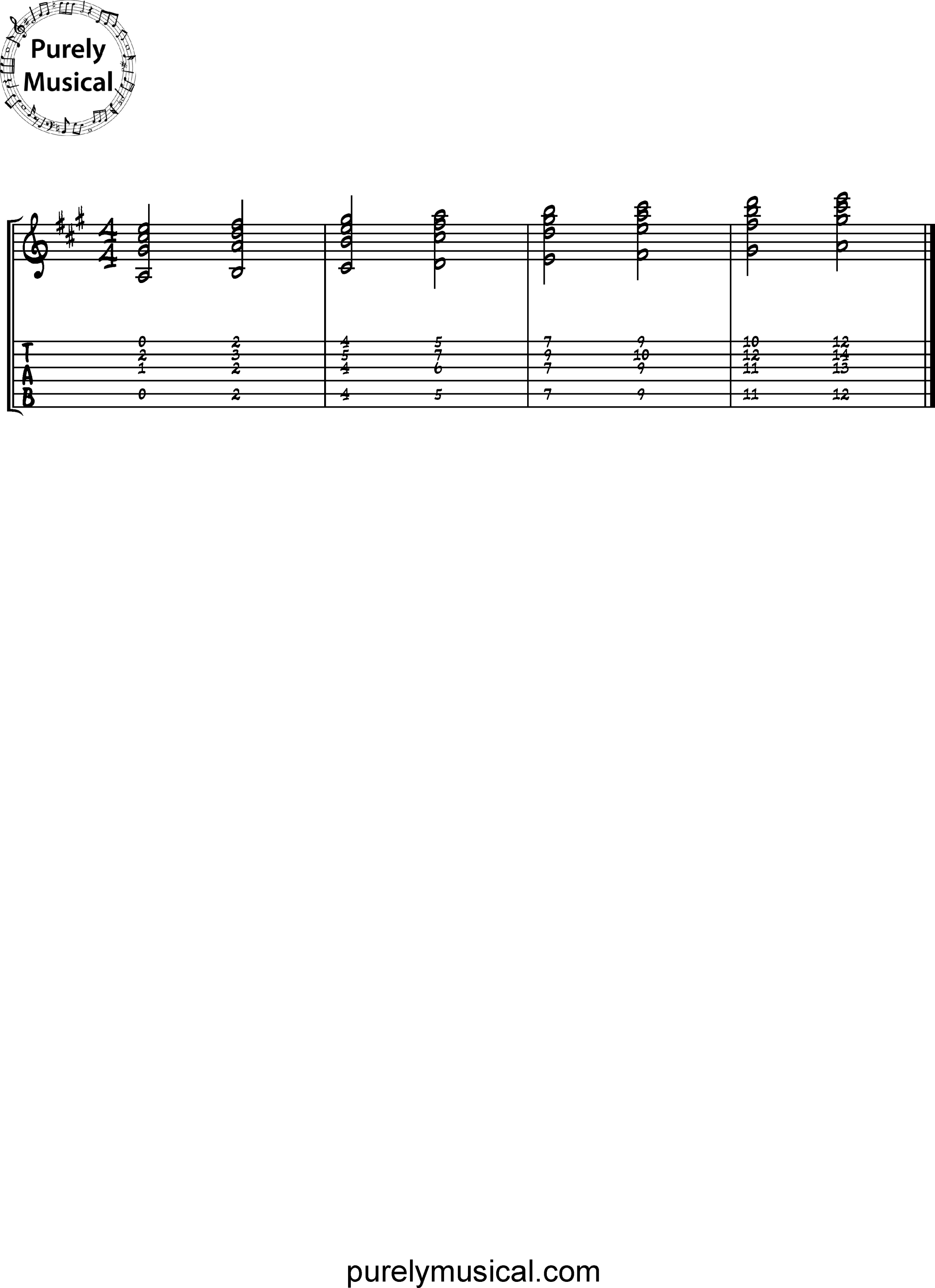 Intermediate  Chords A Chord Scale