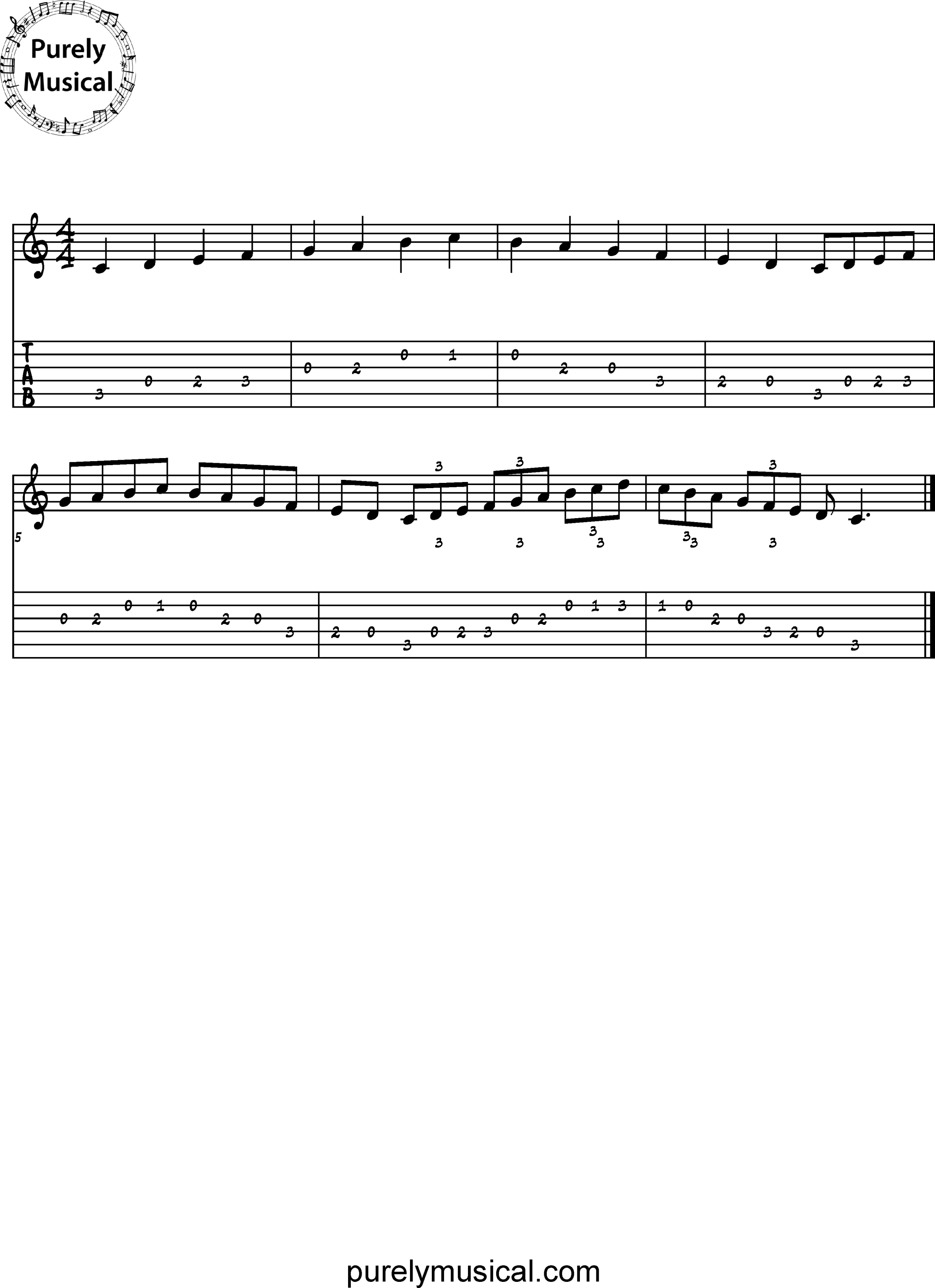 Intermediate  Scale C Major Scale