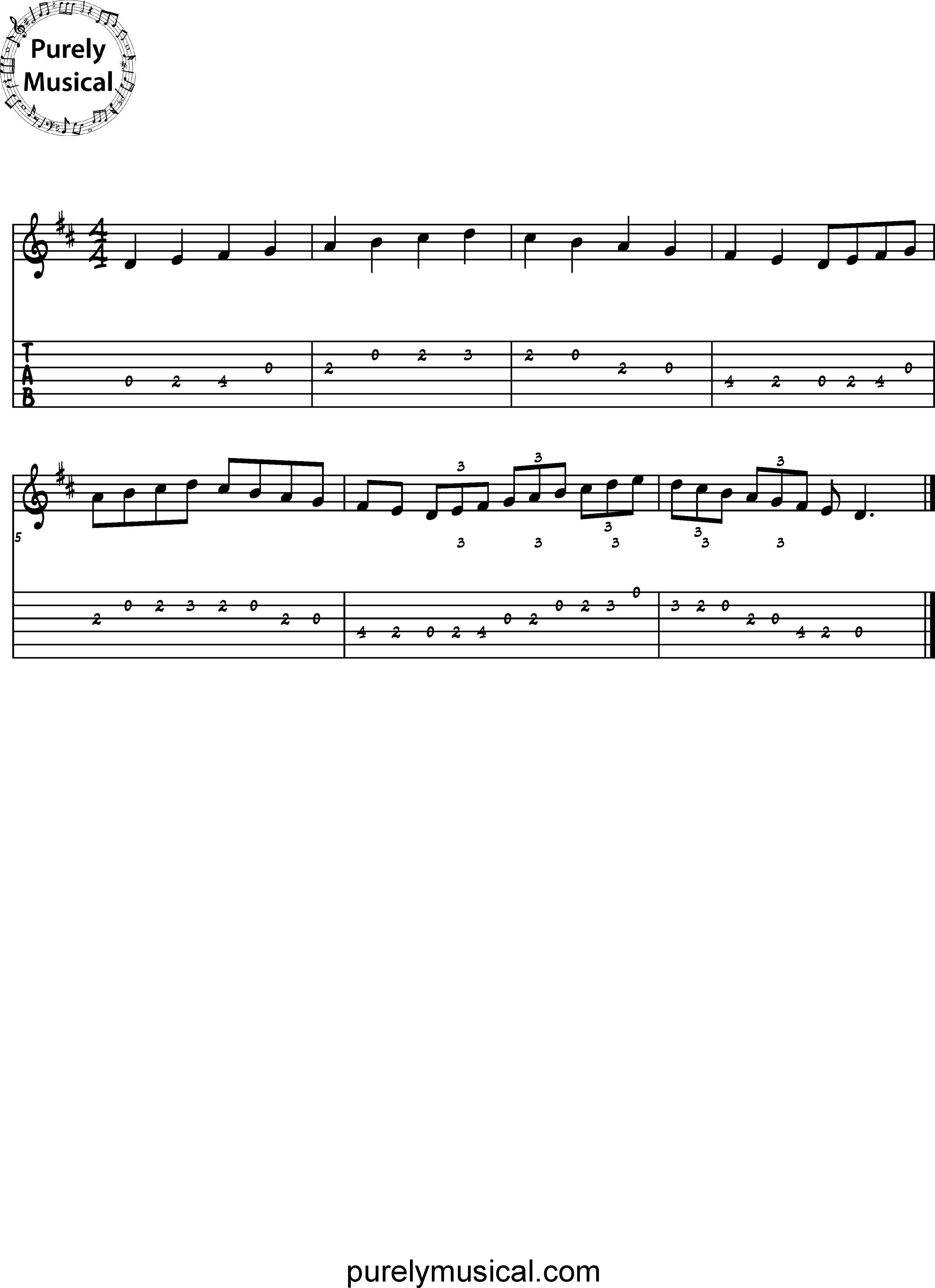 Intermediate  Scale D Major Scale